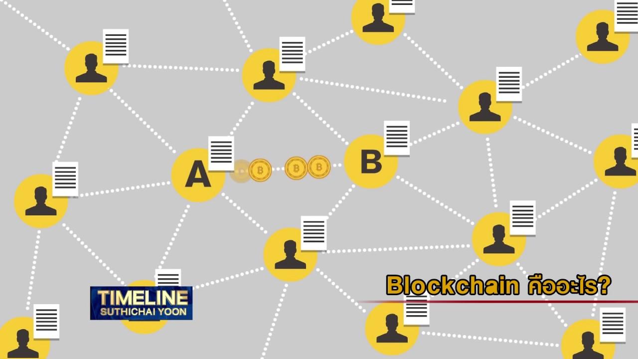 ulaganje u bitcoin ili blockchain gemini bitcoin vrste trgovine