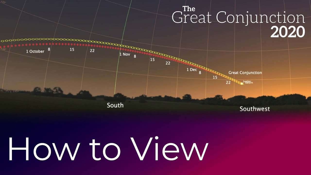 How to View the Great Conjunction of Jupiter and Saturn