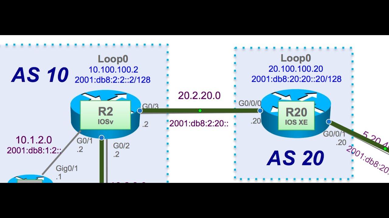 Cisco Press Ipv6 Fundamentals Pdf