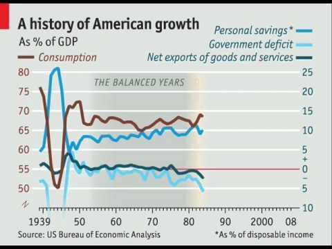 2  USA Economist