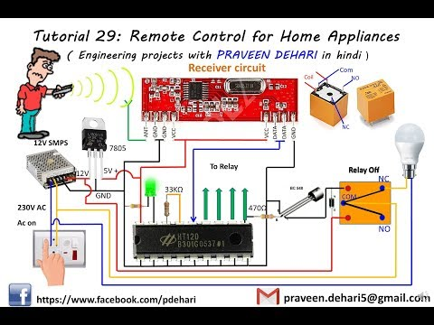 Remote Control for Home Appliances : Tutorial 29