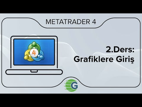 gcm-metatrader-4---2.ders:-grafiklere-giriş