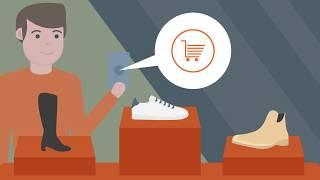 Needle - das System für hybriden Handel - Für Ihr Unternehmen und für Ihre Kunden.
