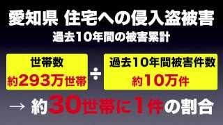 平成25年愛知県地域安全調査対策発信事業にて制作された啓発動画です。 ...