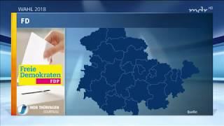 Kommunalwahlen in Thüringen    was wird gewählt