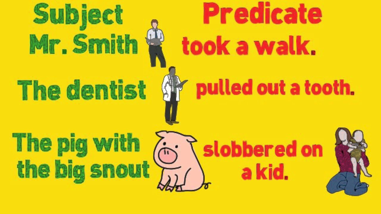 "Complete Sentences ""subjects And Predicates"" ""subject And Predicate"" By Melissa  Youtube"