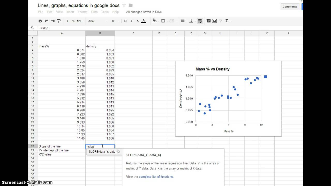 Lines, Graphs, Equations In Google Docs