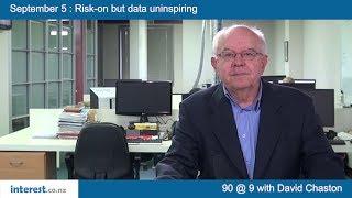90 seconds @ 9am : Risk-on but data uninspiring