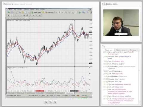 Технический анализ: работа с индикаторами