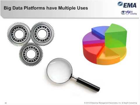 EMA Analyst Webinar: Big Data - Operationalizing the Buzz