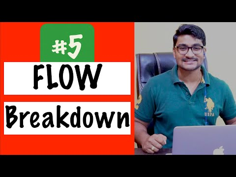 Web Container | WebApplicationContext | Spring Web MVC Project Flow | Theory Breakdown
