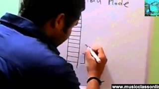 Online Lessons For Western Music Indian mode or major scale theory Learn Western Music Online1 mp4
