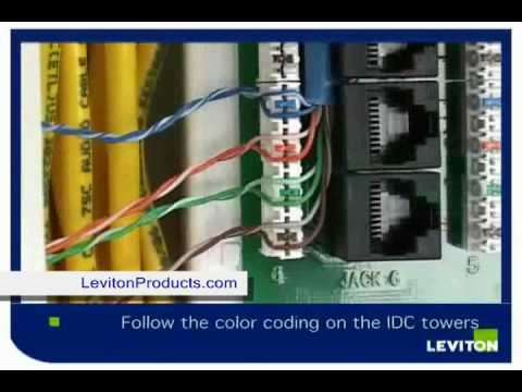 patch panel wiring diagram volvo v70 2007 how to install leviton category 5e module installation - levitonproducts.com youtube