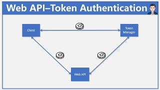 Custom Token Authentication In Web API With AuthorizationFilter | ASP.Net Core 5 REST API - Ep 6