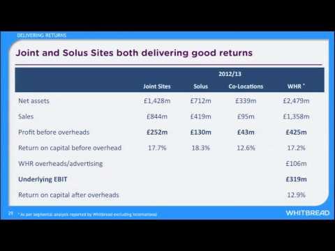 Nicholas Cadbury - Whitbread Hotels and Restaurants Investor Day - 3rd July 2013