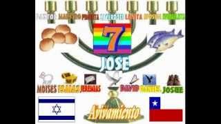 PROFECIA CHILE Un Rey Dentro de Mi Apl Robert Kasaro Ekklesia 2013 Hosanna Visión