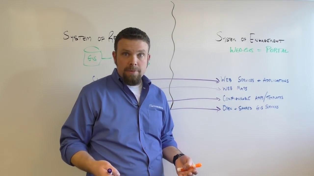 Webgis Explained  Ssp Innovations 11:17 HD