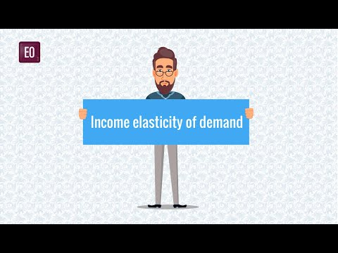 Income Elasticity Of Demand Youtube