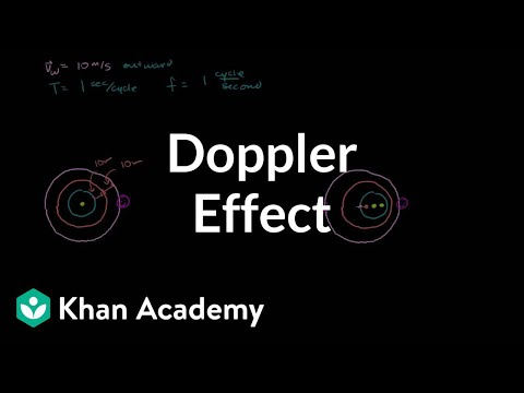 Introduction to the doppler effect | Mechanical waves and sound | Physics | Khan Academy