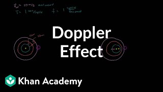 Introduction to the Doppler Effect