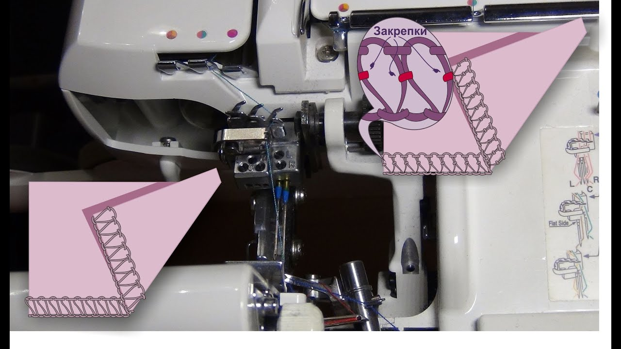 Роторная косилка для мотоблока, модернизация. - YouTube