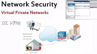SSL VPN concept