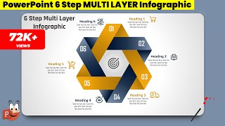 2.Create 6 STEP MULTI LAYER infographic/Powerpoint Presentations/Graphic Design/Free Template