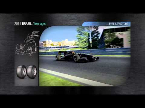 Формула 1  Шины Пирелли  Бразилия  2011