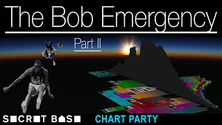 The Bob Emergency: a study of athletes named Bob, Part II | Chart Party