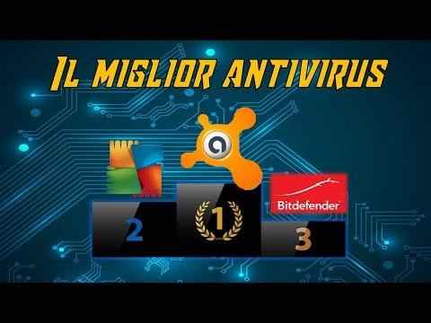 Il Miglior Antivirus Gratis per PC | 2017