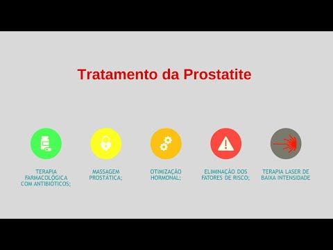 orudis supposte cura della prostata