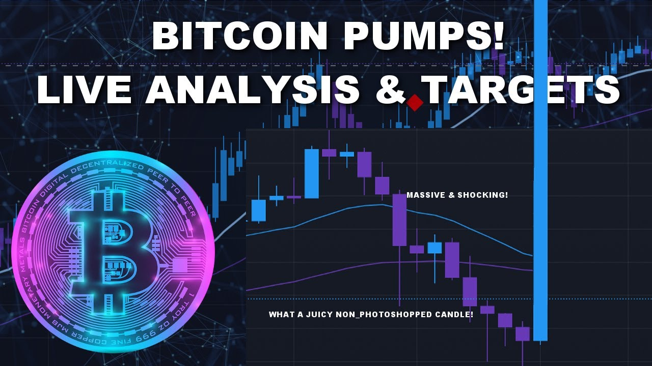 BITCOIN PUMPS | MY TARGETS & TRADES | LIVE ANALYSIS Q&A