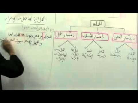 لغة عربية 3AS: الجمل التي لها محل من الاعراب 1