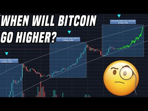 When Will Bitcoin Go Higher? | Here's What I'm Watching For