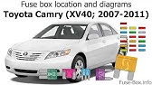 Location of 2 fuse box panels in Toyota Camry 2006-2011 - YouTube