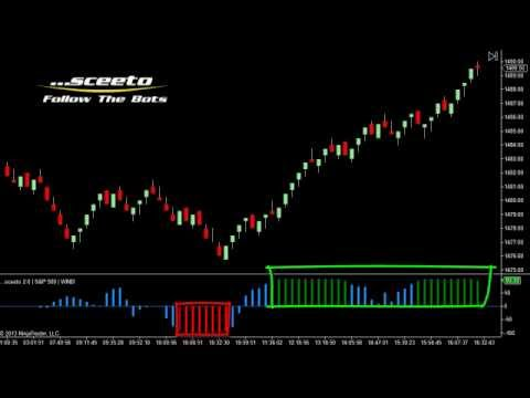 High Frequency Trading Live Alerts 22 Jan 2013 Emini Futures