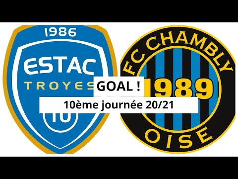 Troyes Chambly Goals And Highlights