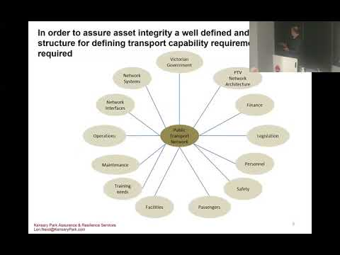 Improving public transport through a mature systems engineering approach to assuring asset integrity