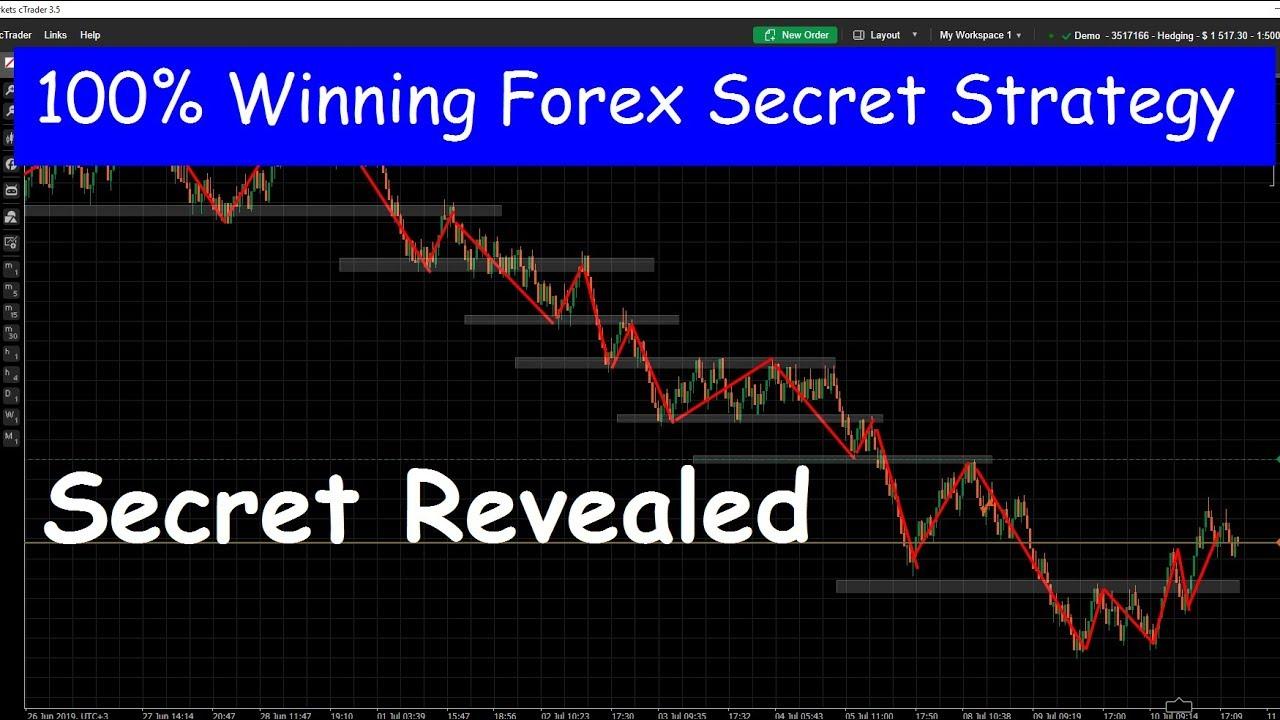 secret forex