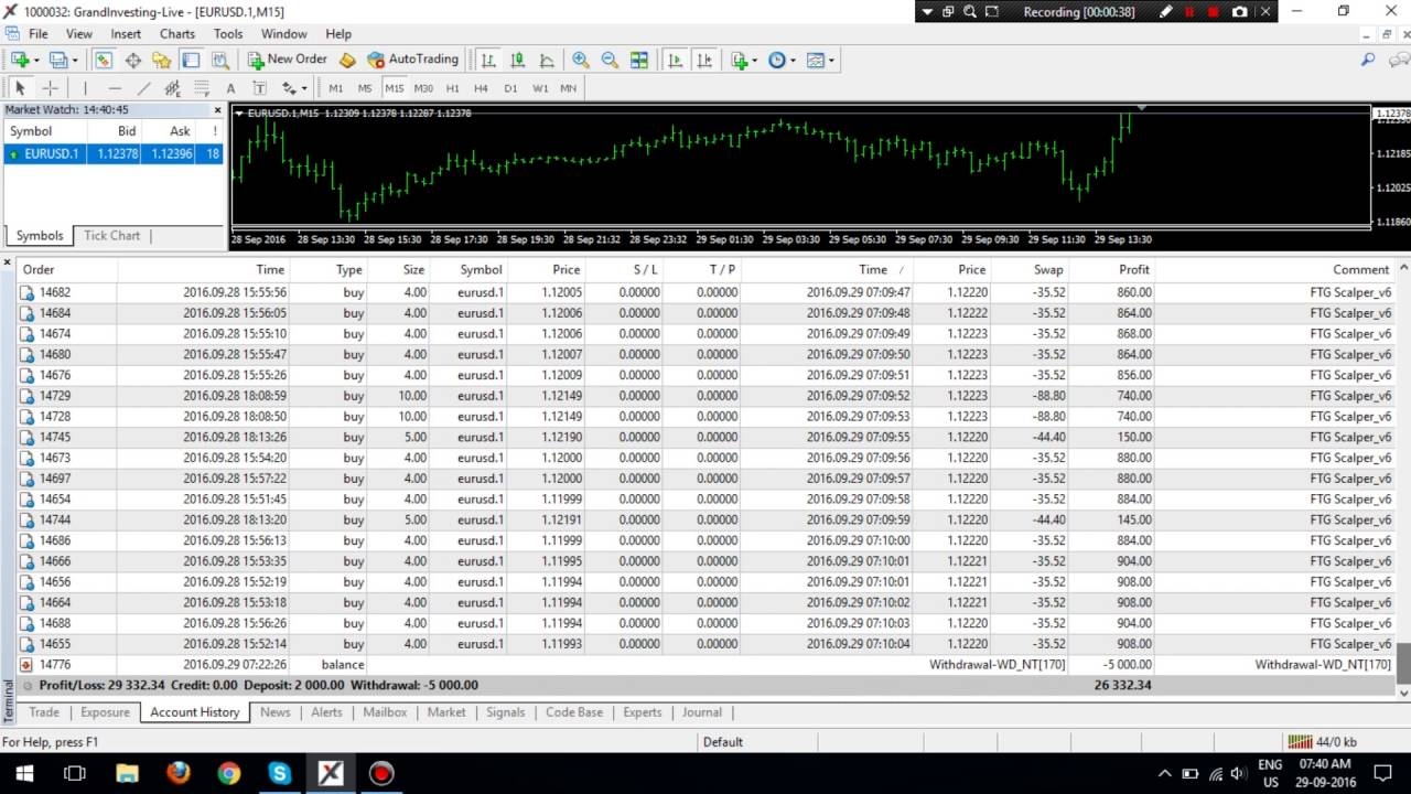 Forex account drawdown