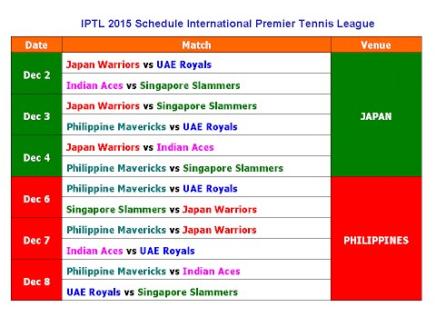IPTL 2015 Schedule International Premier Tennis League 2015