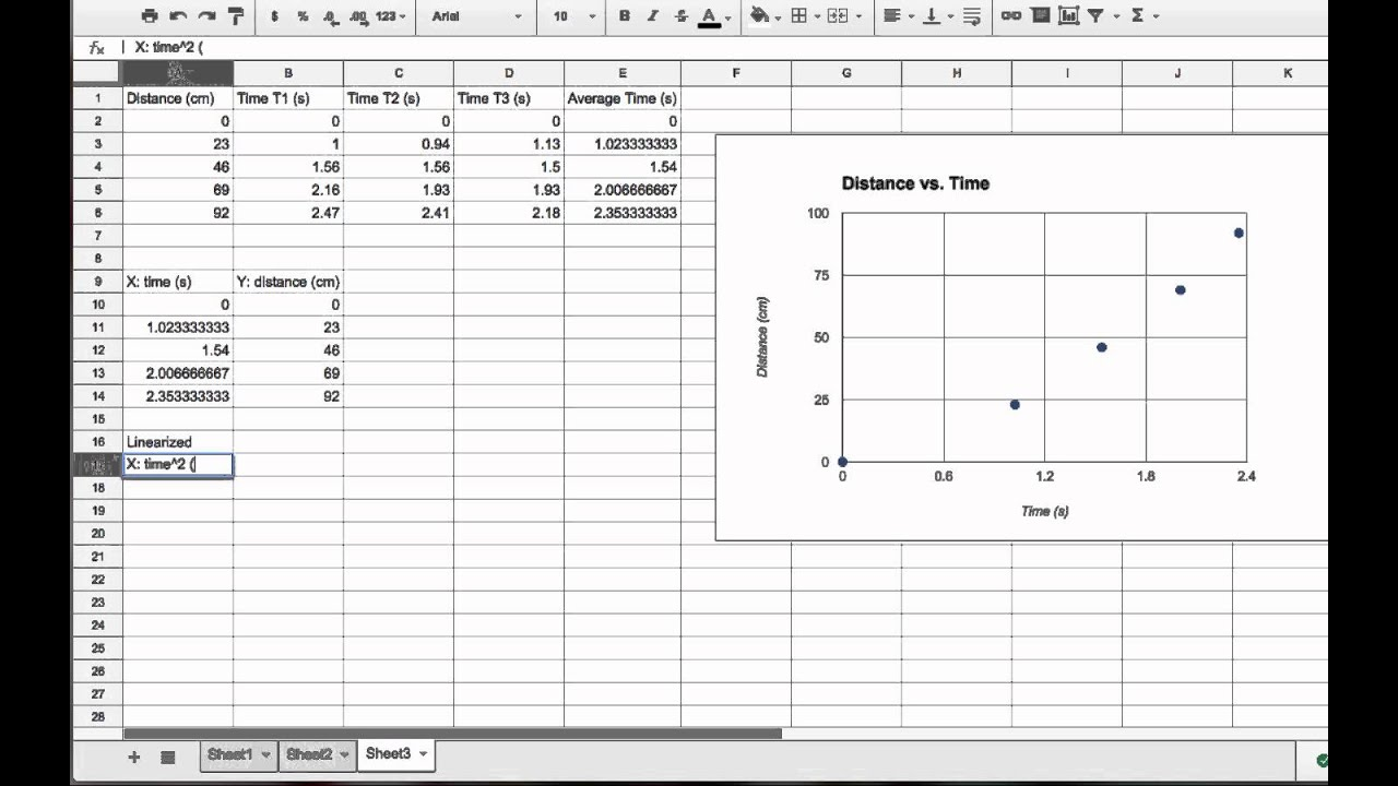 google sheets how to get fuction from graph