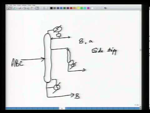 Mod-01 Lec-15 Control of Complex Column Configurations