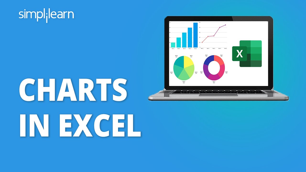 Charts In Excel | Excel Charts - Pie, Column, Bar & Line Chart | Excel Charts Tutorial