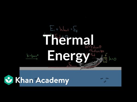 Thermal energy from friction   Work and energy   Physics   Khan Academy