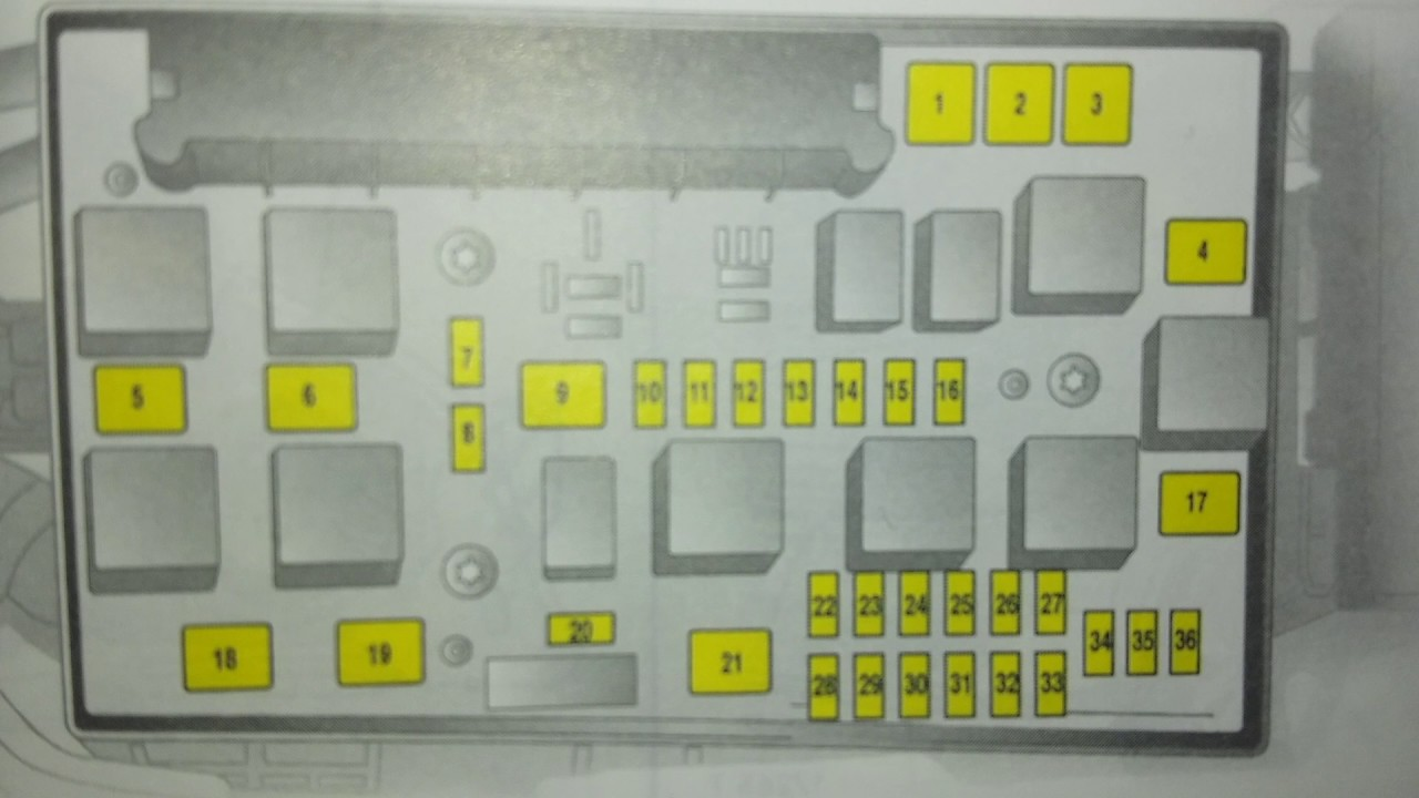 hight resolution of where the fuses under bonnet go in a opel astra