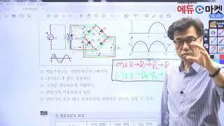 [에듀마켓]  방송통신직/군무원 전자공학- 김영복T의 …