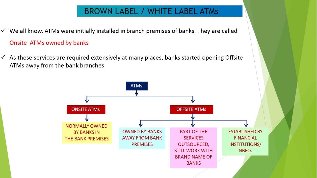 banking awareness module 5 in tamil