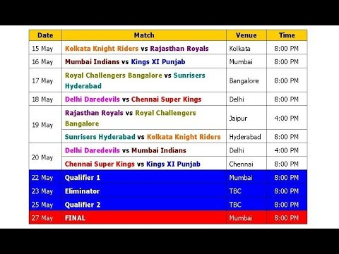 Vivo Ipl 2016 Time Table Pdf File