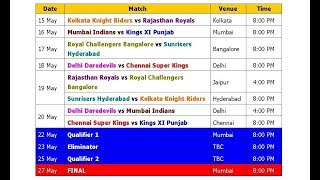 IPL 2018 Schedule & Time Table (Final Official Confirmed)